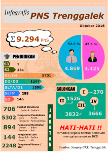 infografis-okt16
