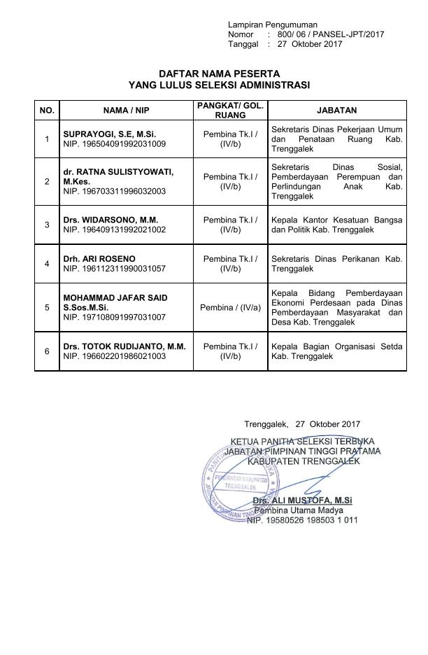 Hasil Seleksi Administrasi JPT Pratama-2
